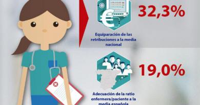 Enf. Fac. Andalucía Nº239